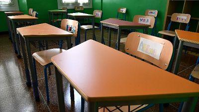 Decisione sindaco in attesa tamponi su alunni e per aumento casi