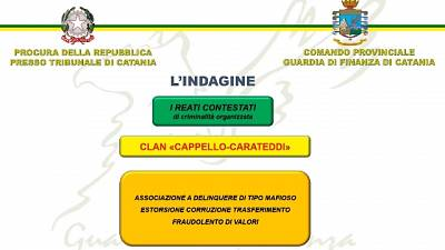 Inchiesta 'Sipario' Dda di Catania su clan Cappello-Careteddi
