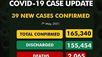 Coronavirus - Nigeria: COVID-19 case update (7 May 2021)