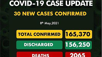 Coronavirus - Nigeria: COVID-19 case update (8 May 2021)