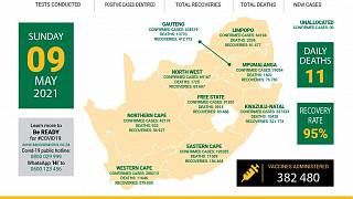 Coronavirus - South Africa: COVID-19 Statistics in South Africa (9 May 2021)