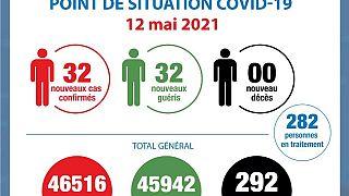 Coronavirus - Côte d'Ivoire : Point de la situation COVID-19 du 12 mai 2021