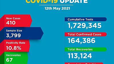 Coronavirus - Kenya: COVID-19 update (12 May 2021)
