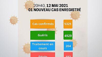 Coronavirus - Niger : mise à jour COVID-19 (12 mai 2021)