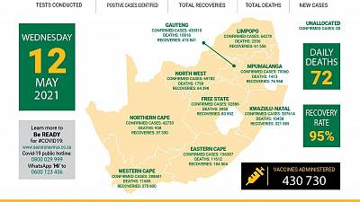Coronavirus - South Africa: COVID-19 Statistics in South Africa (12 May 2021)