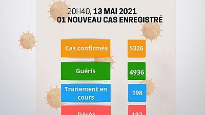 Coronavirus - Niger : mise à jour COVID-19 (13 mai 2021)