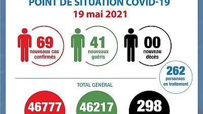 Coronavirus - Côte d'Ivoire : Point de la situation COVID-19 (19 mai 2021)