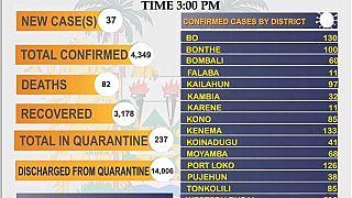 Coronavirus - Sierra Leone: COVID-19 update (12 June 2021)