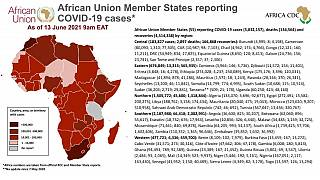 Coronavirus: African Union Member States reporting COVID-19 cases as of 13 June 2021, 9 am EAT