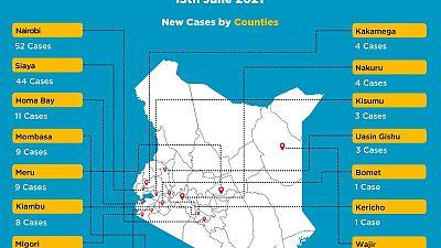 Coronavirus - Kenya: COVID-19 Update (13 June 2021)