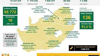 Coronavirus - South Africa: COVID-19 Statistics in South Africa (16 June 2021)