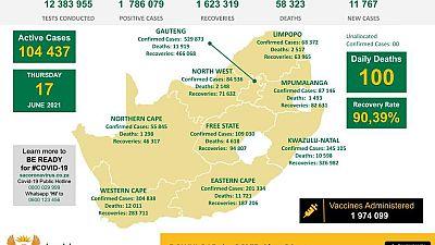 Coronavirus - South Africa: COVID-19 Statistics in South Africa (17 June 2021)
