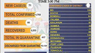 Coronavirus - Sierra Leone: COVID-19 update (19 June 2021)