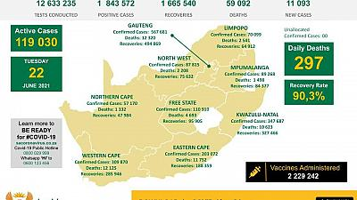 Coronavirus - South Africa: COVID-19 Statistics in South Africa (22 June 2021)