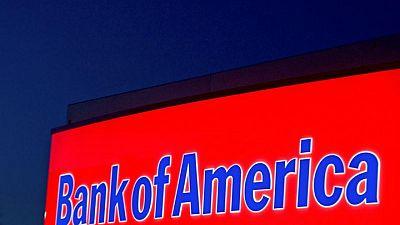 بنك أوف أمريكا: السيولة تواصل التدفق على الأسهم والسندات