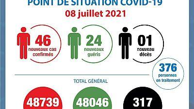 Coronavirus - Côte d'Ivoire : Point de la situation COVID-19 du 8 juillet 2021