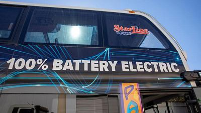 Analysis - Electric bus maker BYD shows China complications in Biden climate push