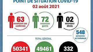 Coronavius - Côte d'Ivoire : Point de la situation COVID-19 du 2 août 2021