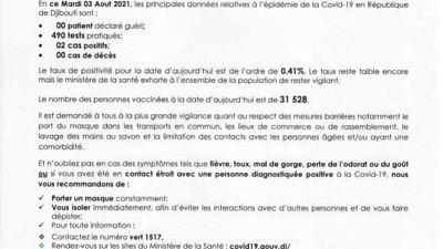 Coronavirus - Djibouti : Point de Presse sur la Situation COVID-19 le 3 août 2021