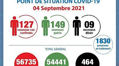 Coronavirus - Côte d'Ivoire : Point de la situation COVID-19 (04 septembre 2021)
