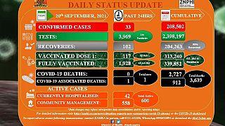 Coronavirus - Zambia: COVID-19 Statistics Daily Status Update (20 September 2021)